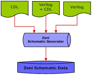 Schematic Editor   Schematic Capture   Schematic Generator