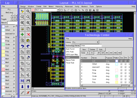 Physical Design Tools Ic Layout Software